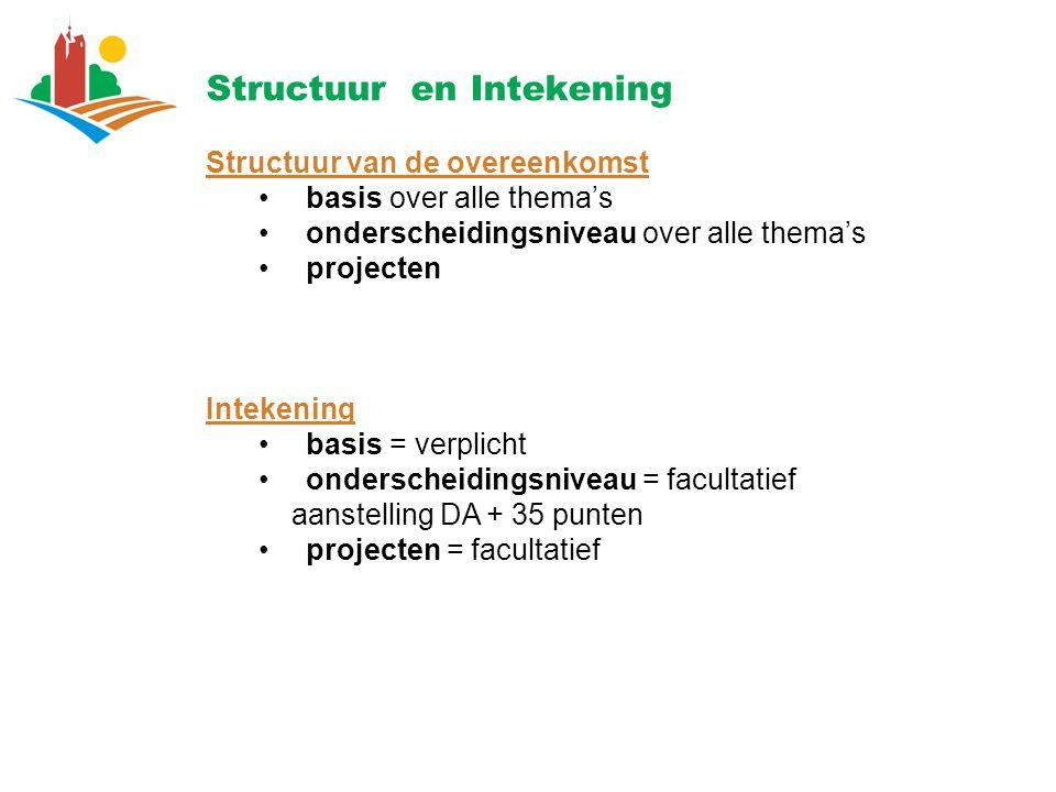 Structuur en Intekening Structuur van de overeenkomst basis over alle thema's onderscheidingsniveau over alle thema's projecten Intekening basis = ver