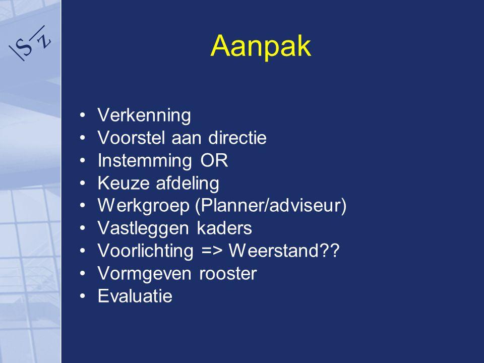 Aanpak Verkenning Voorstel aan directie Instemming OR Keuze afdeling Werkgroep (Planner/adviseur) Vastleggen kaders Voorlichting => Weerstand?.