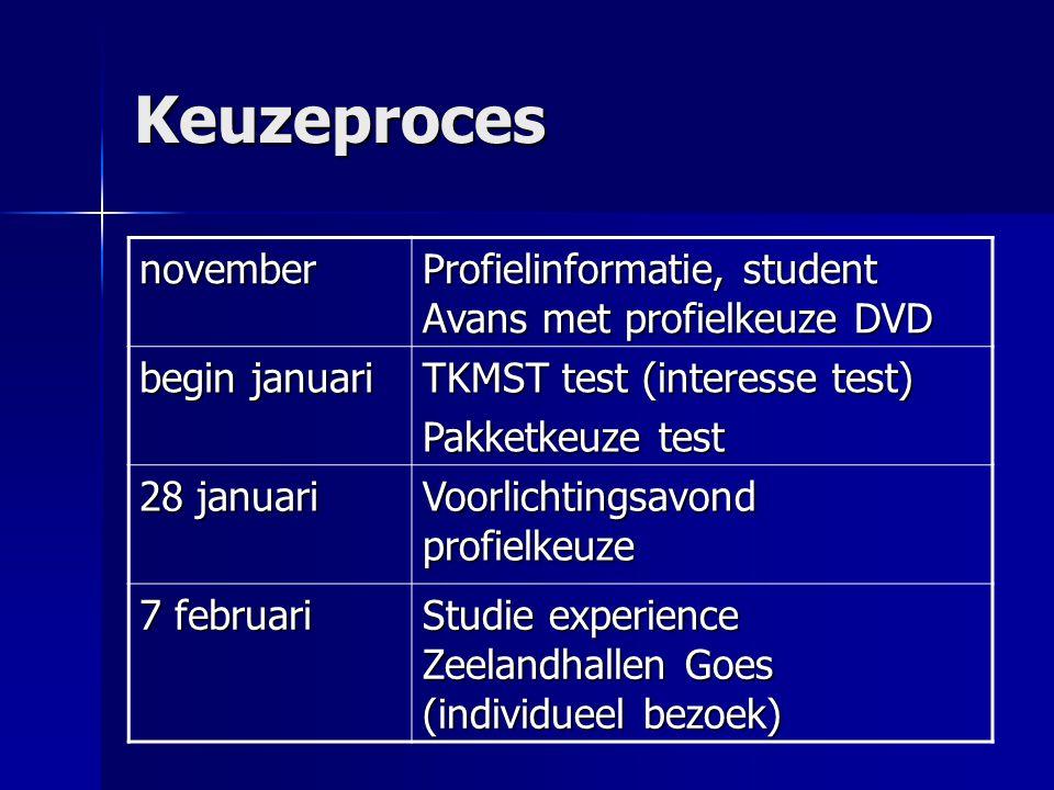 Keuzeproces november Profielinformatie, student Avans met profielkeuze DVD begin januari TKMST test (interesse test) Pakketkeuze test 28 januari Voorl