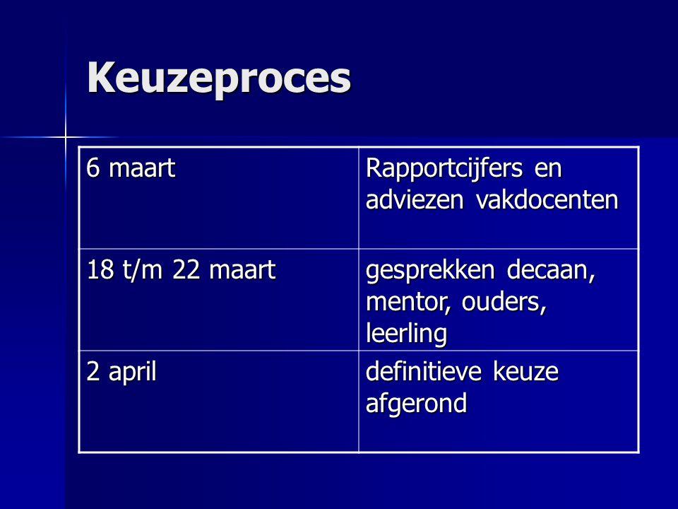 Keuzeproces 6 maart Rapportcijfers en adviezen vakdocenten 18 t/m 22 maart gesprekken decaan, mentor, ouders, leerling 2 april definitieve keuze afgerond