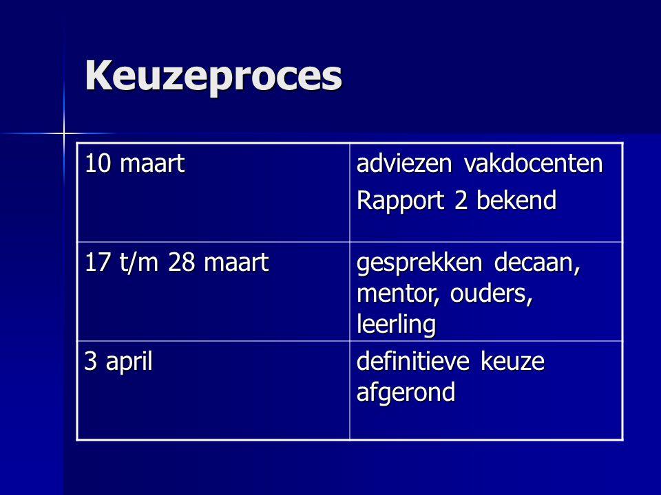 Keuzeproces 10 maart adviezen vakdocenten Rapport 2 bekend 17 t/m 28 maart gesprekken decaan, mentor, ouders, leerling 3 april definitieve keuze afger
