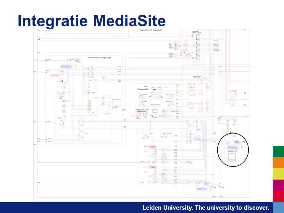 Leiden University. The university to discover. Integratie MediaSite