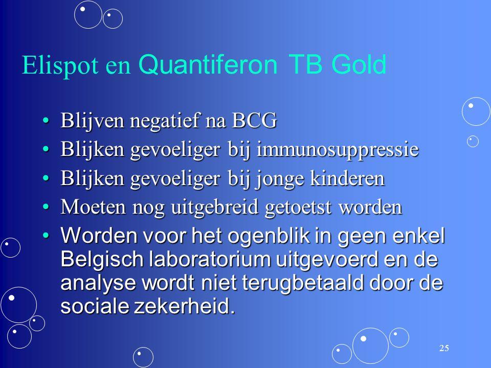 24 Elispot en Quantiferon TB Gold gebruiken deze RD1-antigenen (ESAT-6 en CFP-10) : Door deze eiwitten in contact te brengen met T-lymfocyten van de p