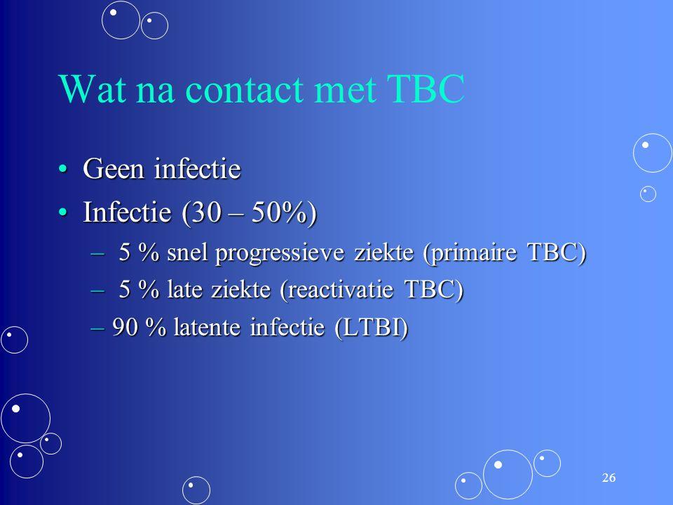 25 Elispot en Quantiferon TB Gold Blijven negatief na BCGBlijven negatief na BCG Blijken gevoeliger bij immunosuppressieBlijken gevoeliger bij immunos