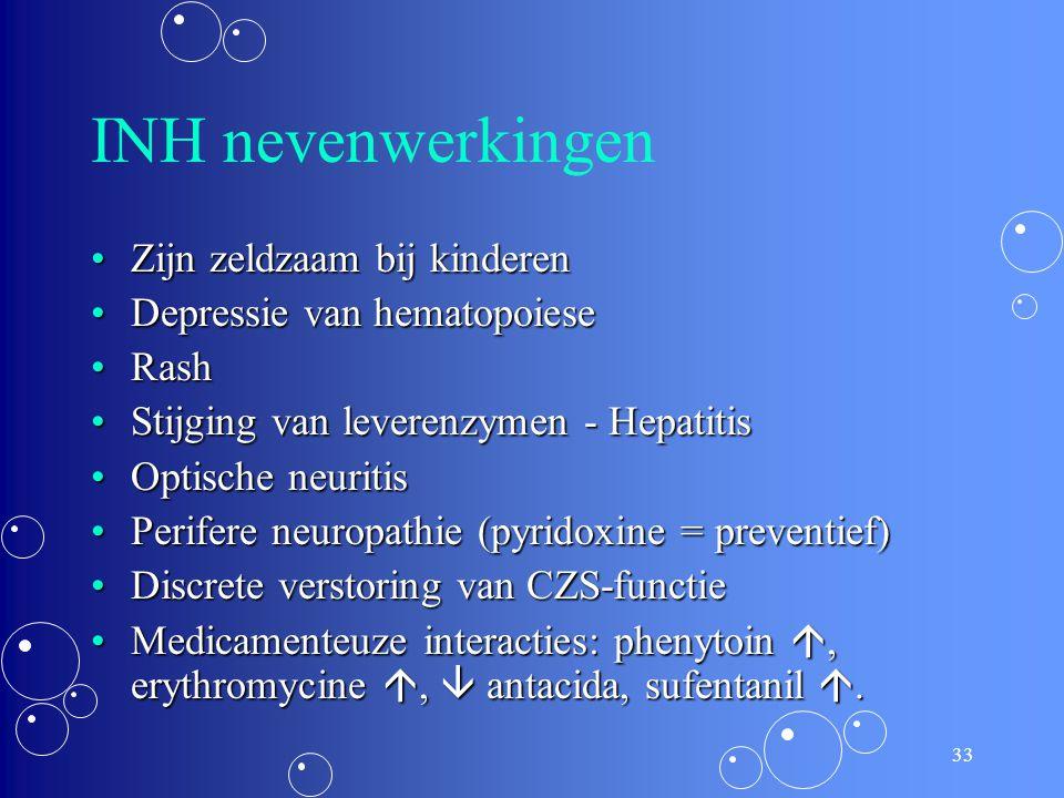 32 Isoniazide = INH Nicotibine® 300 mgNicotibine® 300 mg 30 deelbare tabletten voor 2,78 €30 deelbare tabletten voor 2,78 € Geen siroopGeen siroop Voo