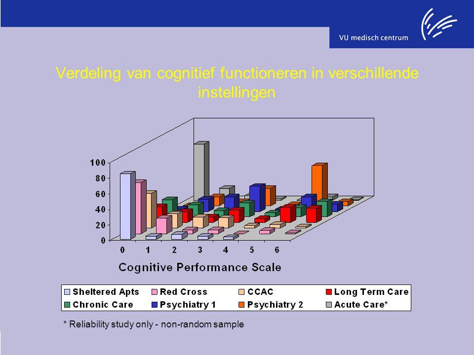 Verdeling van cognitief functioneren in verschillende instellingen * Reliability study only - non-random sample