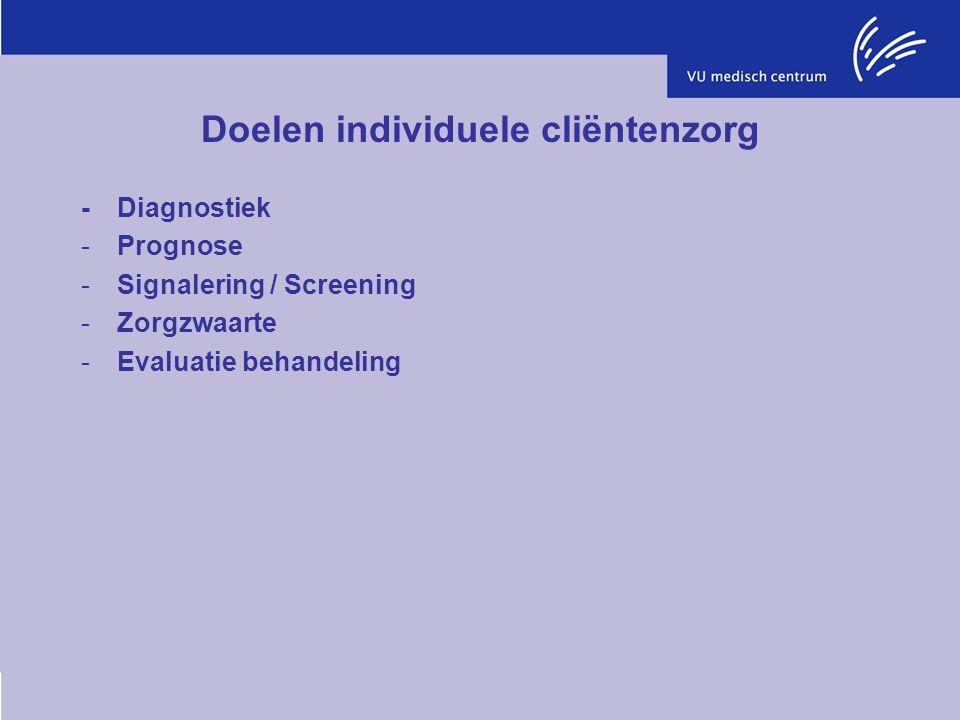 Doelen individuele cliëntenzorg - Diagnostiek -Prognose -Signalering / Screening -Zorgzwaarte -Evaluatie behandeling
