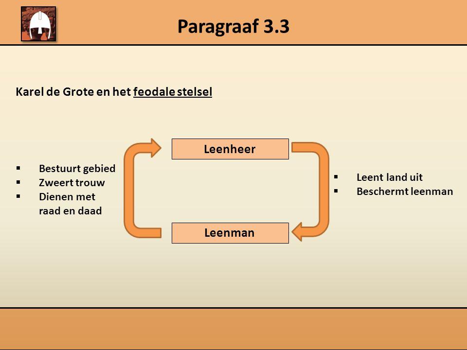 Paragraaf 3.3 Leenheer (koning) Leenman Feodale stelsel = feodalisme = leenstelsel Leenman Vazal ≠ Leenman