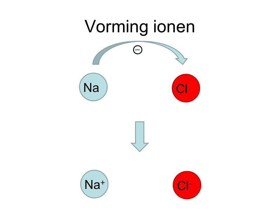Vorming ionen Na Cl Na + Cl -