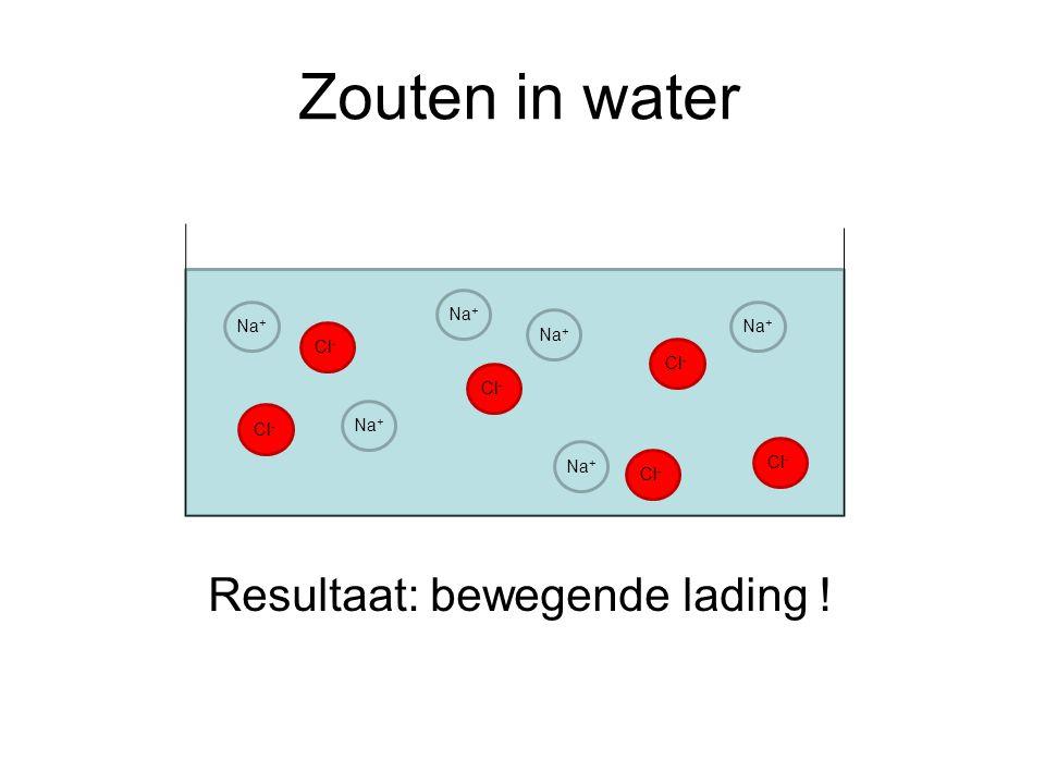 Zouten in water Na + Cl - Resultaat: bewegende lading !