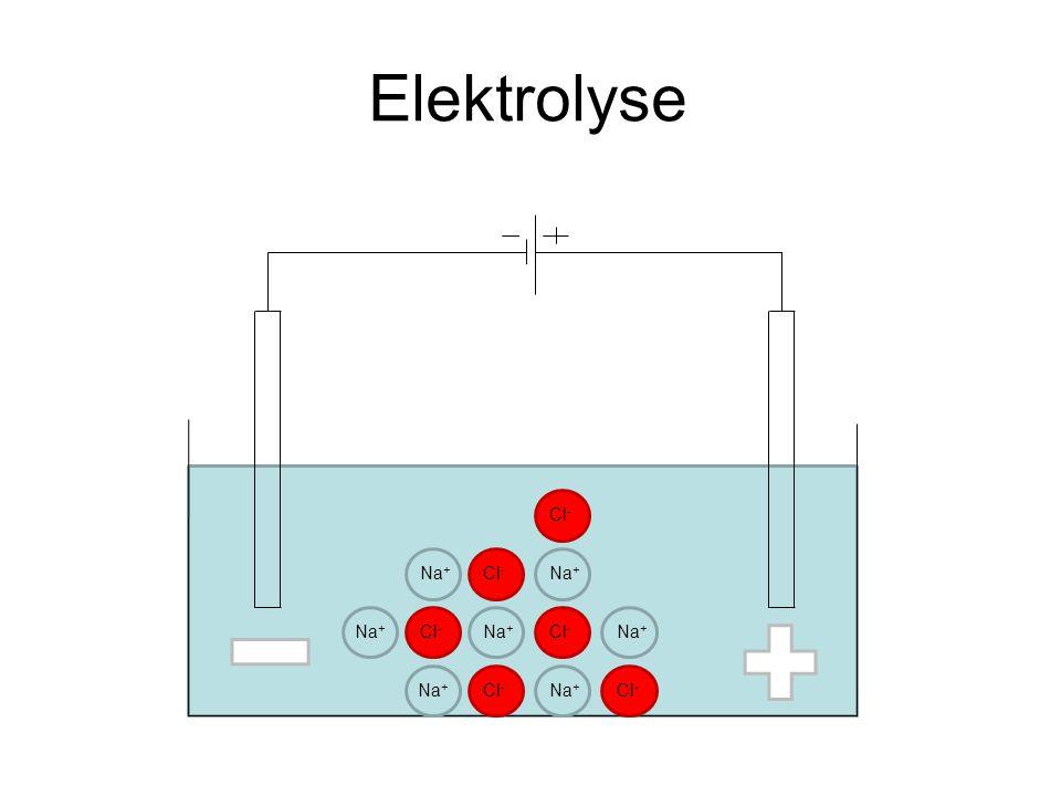 Elektrolyse Na + Cl - Na + Cl - Na +