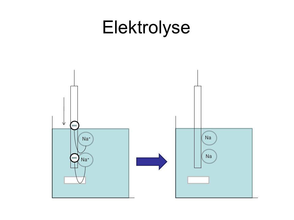 Elektrolyse Na + Na