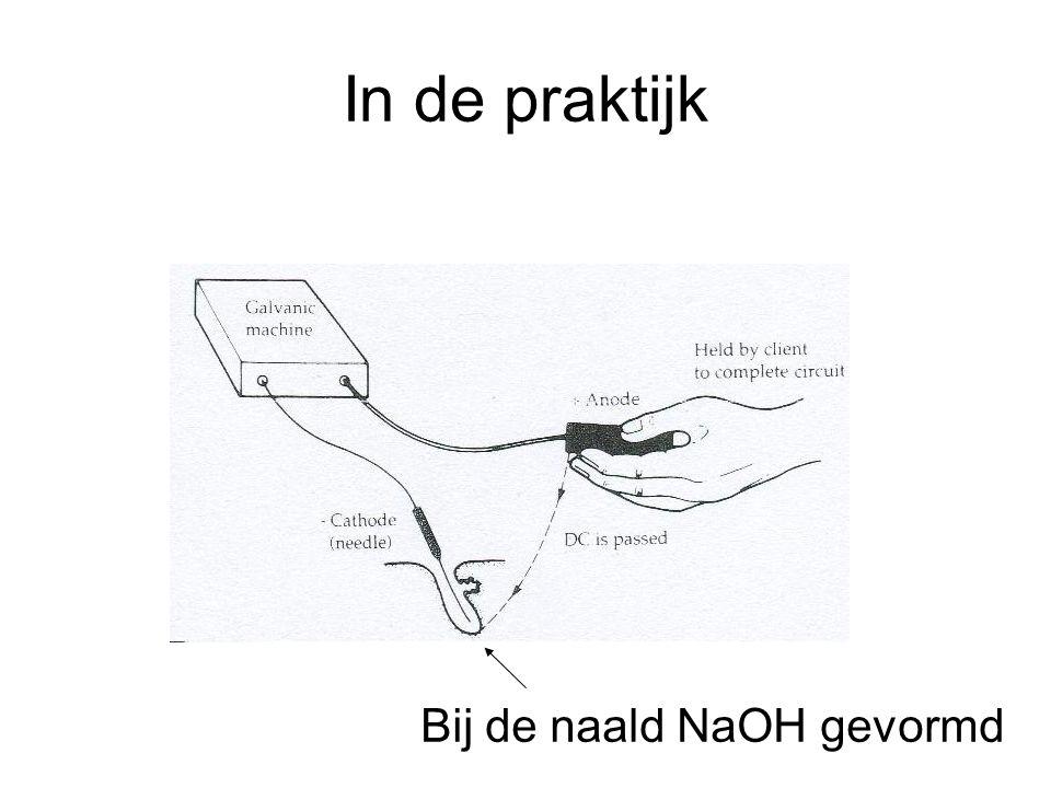 In de praktijk Bij de naald NaOH gevormd