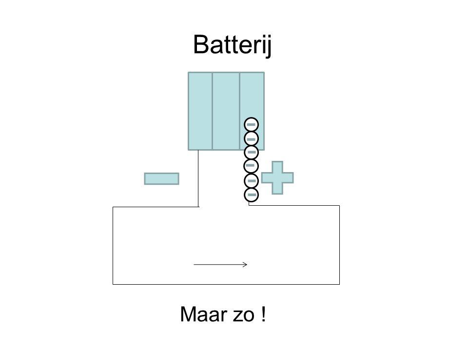 Batterij Zn Mn O O O H H O H H H H Cl Mn O O O H H