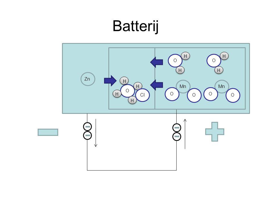 Batterij In woorden: 1.Zink (het metaal) staat electronen af in het linkerdeel van de batterij 2.
