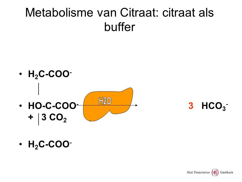 H 2 C-COO - HO-C-COO - 3 HCO 3 - + 3 CO 2 H 2 C-COO - Metabolisme van Citraat: citraat als buffer