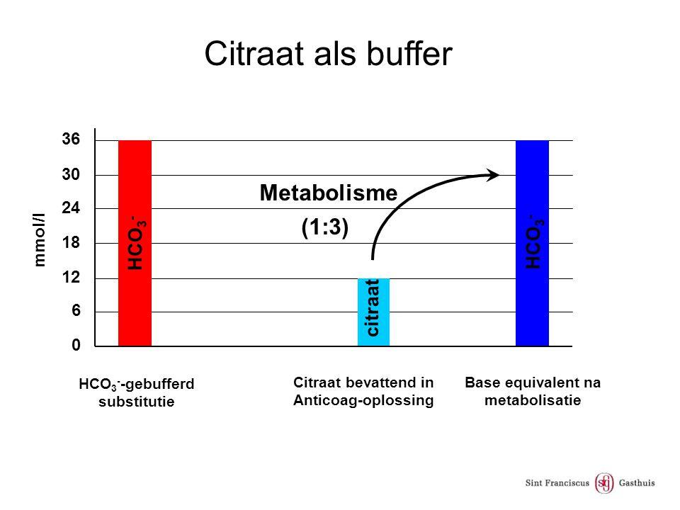 0 6 12 18 24 30 36 mmol/l HCO 3 - -gebufferd substitutie Citraat als buffer Citraat bevattend in Anticoag-oplossing HCO 3 - citraat HCO 3 - Metabolism