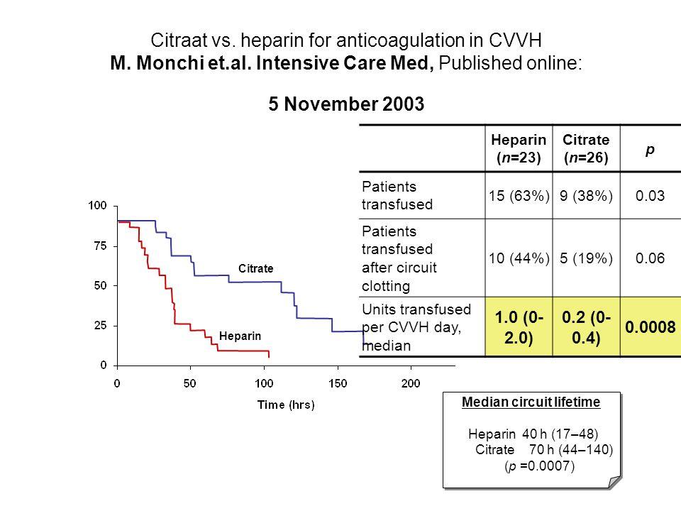 Citraat vs. heparin for anticoagulation in CVVH M. Monchi et.al. Intensive Care Med, Published online: 5 November 2003 Citrate Heparin Median circuit