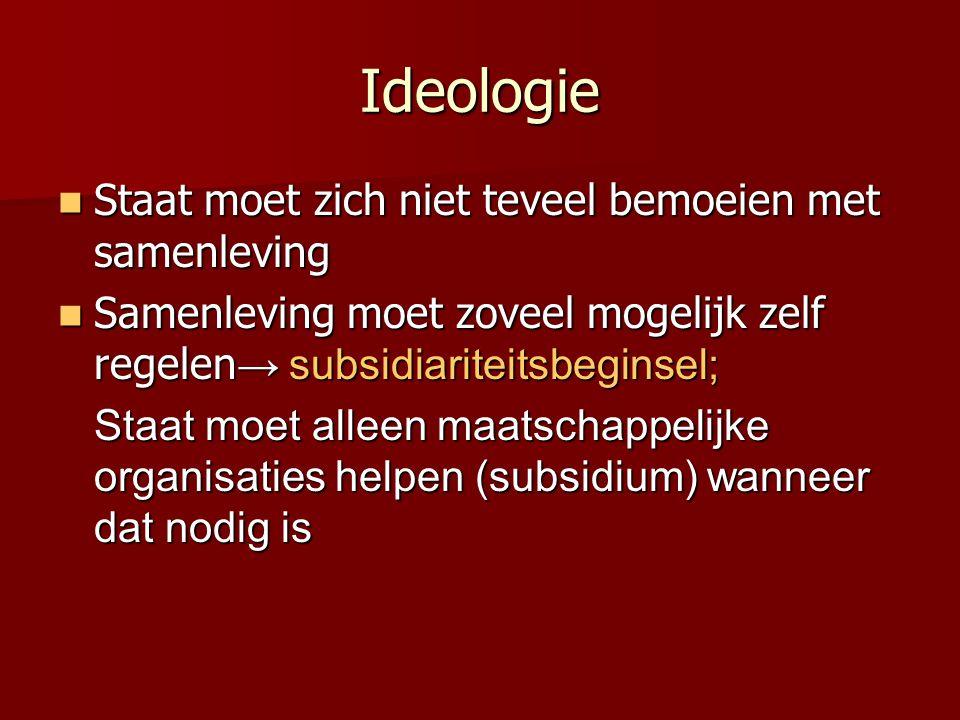 Ideologie Staat moet zich niet teveel bemoeien met samenleving Staat moet zich niet teveel bemoeien met samenleving Samenleving moet zoveel mogelijk z