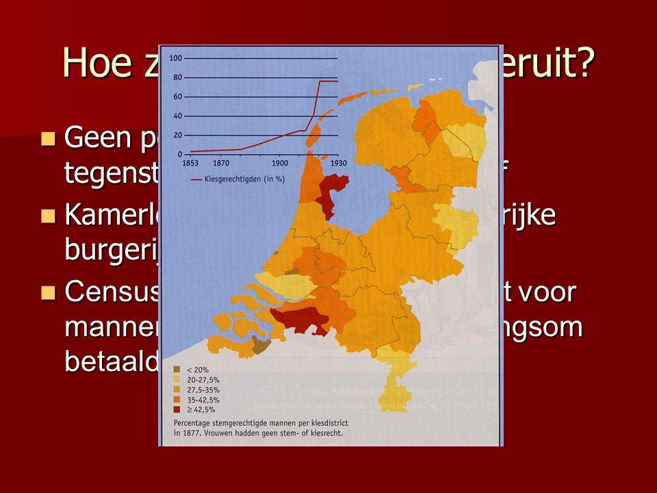 Districtenstelsel; verkiezingen tot 1917 Nederland was onderverdeeld in districten Elk district mocht 1 kamerlid afvaardigen naar Den- Haag.