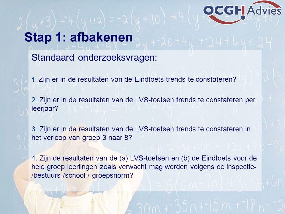 Stap 1: afbakenen Standaard onderzoeksvragen: 1. Zijn er in de resultaten van de Eindtoets trends te constateren? 2. Zijn er in de resultaten van de L