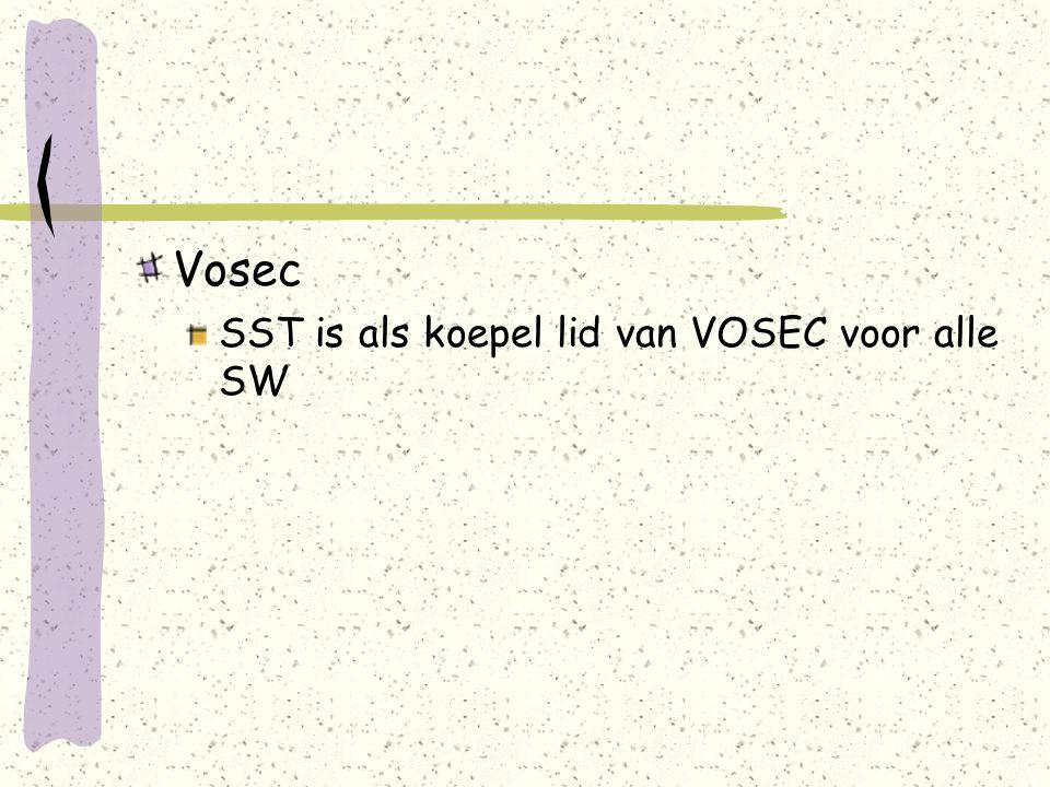 Vosec SST is als koepel lid van VOSEC voor alle SW