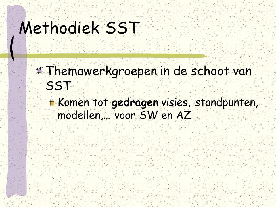 Methodiek SST Themawerkgroepen in de schoot van SST Komen tot gedragen visies, standpunten, modellen,… voor SW en AZ