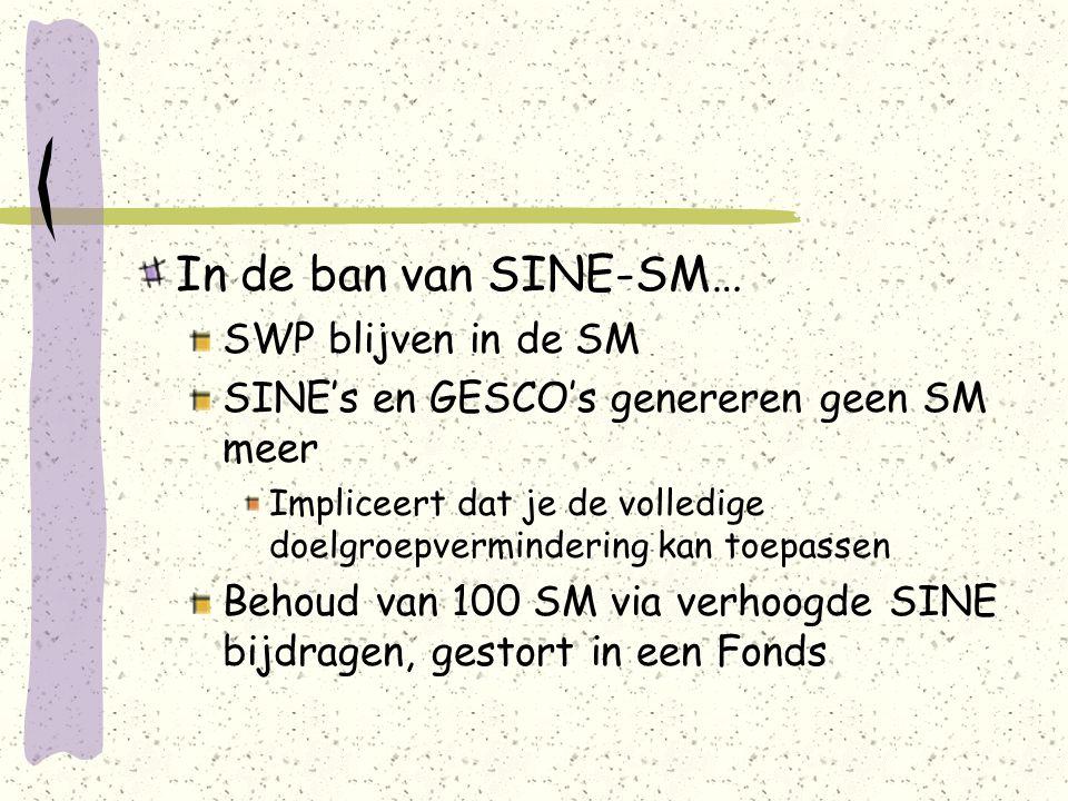 Patronale bijdrage RSZ Berekeningswijze 2003 (gesco-sine-sm) Doelgroepvermindering wordt verminderd met SM (288.18/kwartaal) Je berekent eerst de doelgroepvermindering, daarvan trek je de SM af, en het restant mag je als vrijstelling aftrekken van de verschuldigde bijdragen.