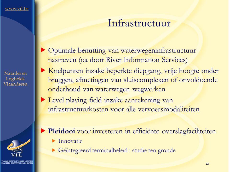 12 www.vil.be Naiades en Logistiek Vlaanderen Infrastructuur  Optimale benutting van waterwegeninfrastructuur nastreven (oa door River Information Services)  Knelpunten inzake beperkte diepgang, vrije hoogte onder bruggen, afmetingen van sluiscomplexen of onvoldoende onderhoud van waterwegen wegwerken  Level playing field inzake aanrekening van infrastructuurkosten voor alle vervoersmodaliteiten  Pleidooi voor investeren in efficiënte overslagfaciliteiten  Innovatie  Geïntegreerd terminalbeleid : studie ten gronde