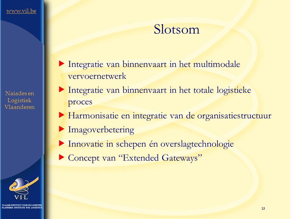 13 www.vil.be Naiades en Logistiek Vlaanderen Slotsom  Integratie van binnenvaart in het multimodale vervoernetwerk  Integratie van binnenvaart in het totale logistieke proces  Harmonisatie en integratie van de organisatiestructuur  Imagoverbetering  Innovatie in schepen én overslagtechnologie  Concept van Extended Gateways
