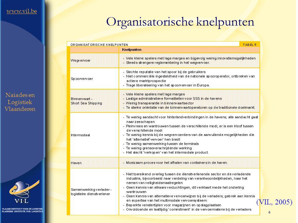 6 www.vil.be Naiades en Logistiek Vlaanderen Organisatorische knelpunten (VIL, 2005)