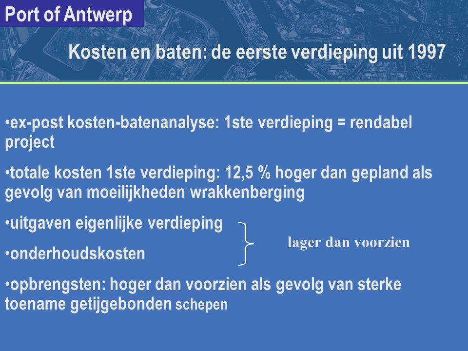 Port of Antwerp ex-post kosten-batenanalyse: 1ste verdieping = rendabel project totale kosten 1ste verdieping: 12,5 % hoger dan gepland als gevolg van