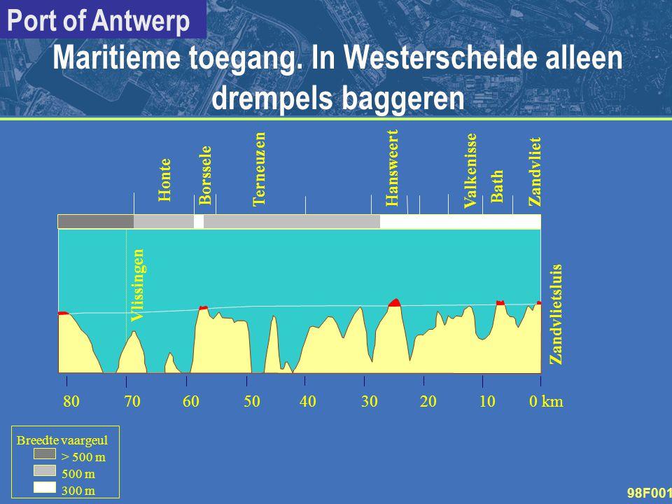 Port of Antwerp Maritieme toegang. In Westerschelde alleen drempels baggeren Breedte vaargeul > 500 m 500 m 300 m Zandvlietsluis Vlissingen Valkenisse