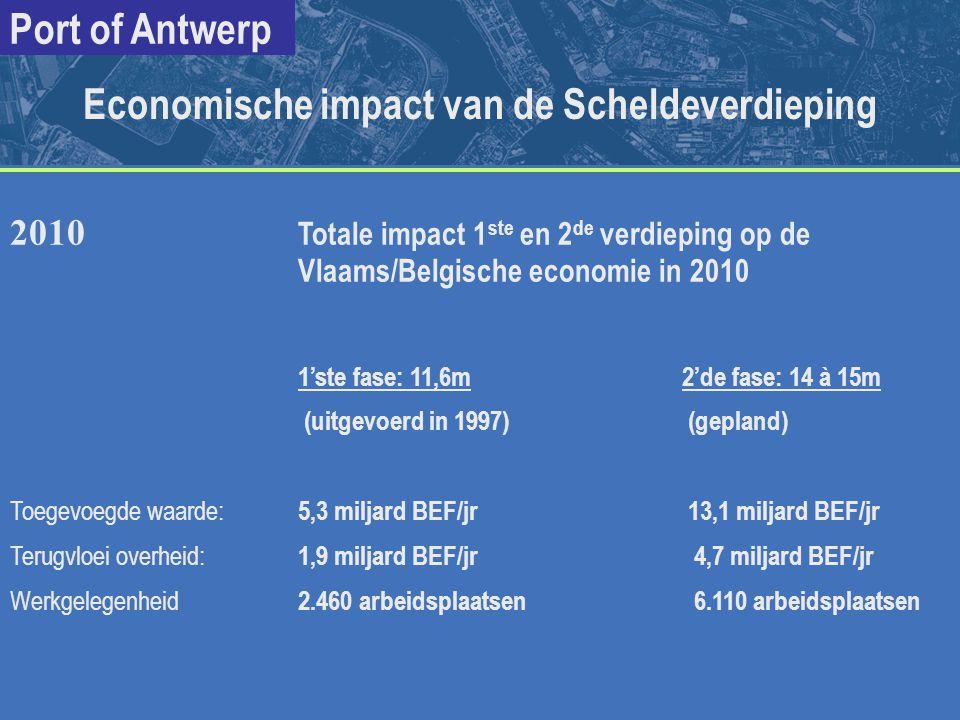 Port of Antwerp 2010 Totale impact 1 ste en 2 de verdieping op de Vlaams/Belgische economie in 2010 1'ste fase: 11,6m 2'de fase: 14 à 15m (uitgevoerd