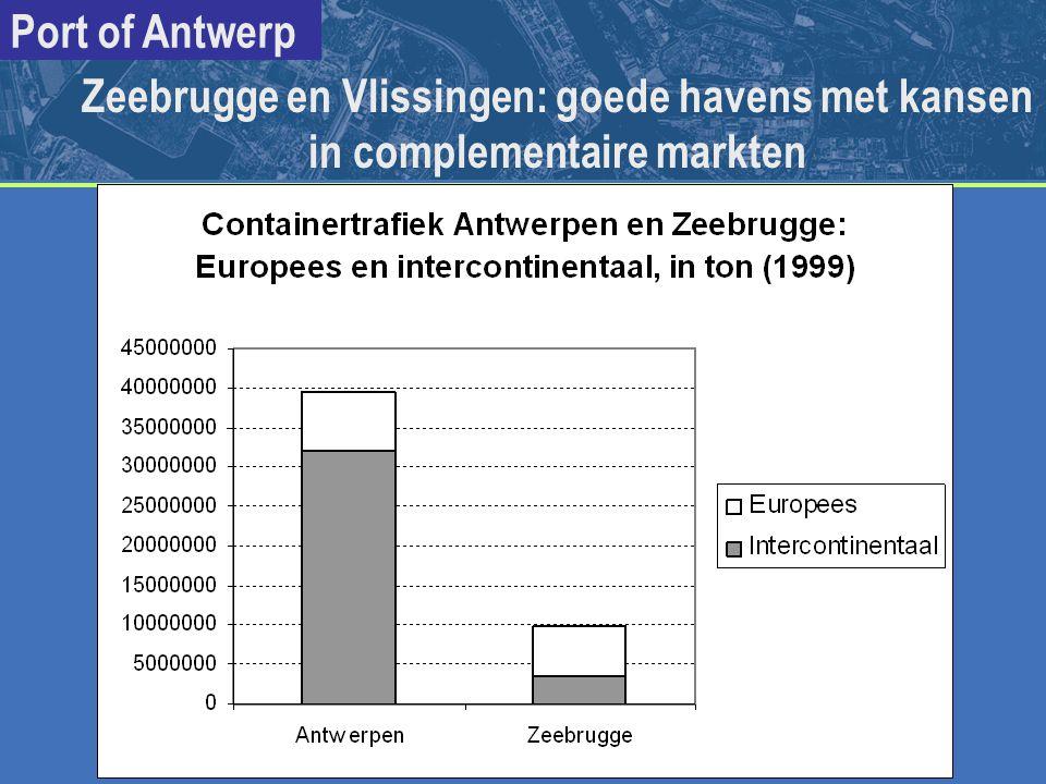 Port of Antwerp Zeebrugge en Vlissingen: goede havens met kansen in complementaire markten