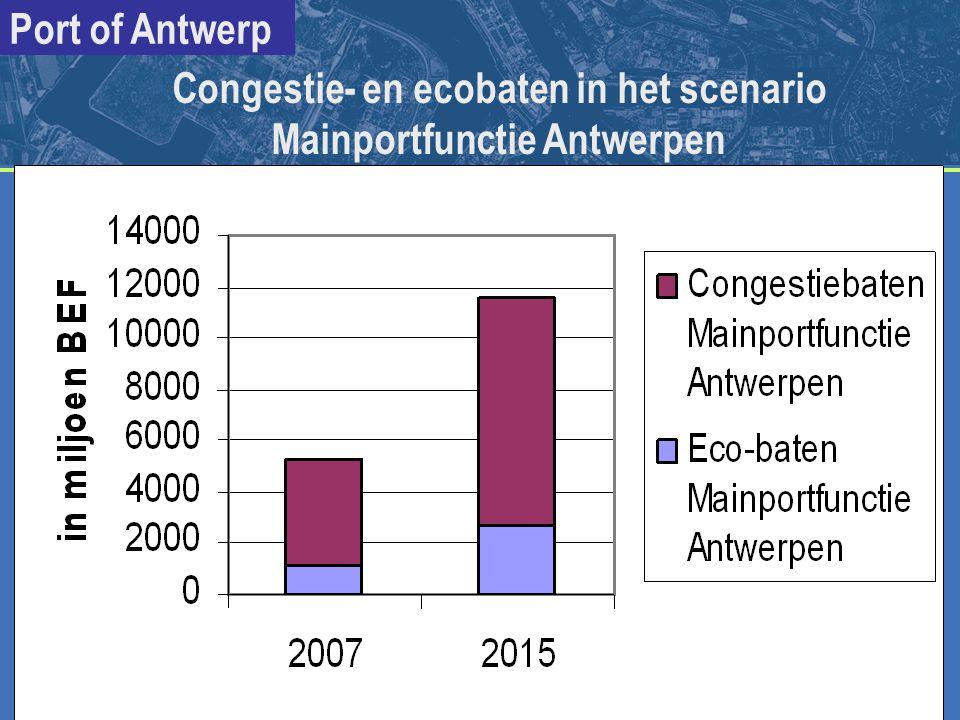 Port of Antwerp Congestie- en ecobaten in het scenario Mainportfunctie Antwerpen