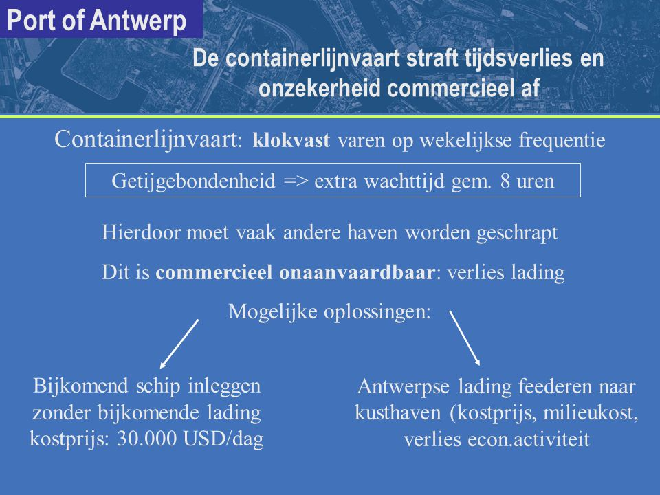 Port of Antwerp Containerlijnvaart : klokvast varen op wekelijkse frequentie Getijgebondenheid => extra wachttijd gem. 8 uren Hierdoor moet vaak ander