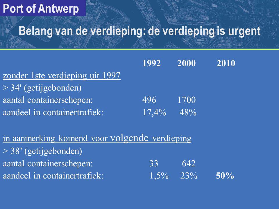 Port of Antwerp 1992 2000 2010 zonder 1ste verdieping uit 1997 > 34' (getijgebonden) aantal containerschepen:496 1700 aandeel in containertrafiek:17,4
