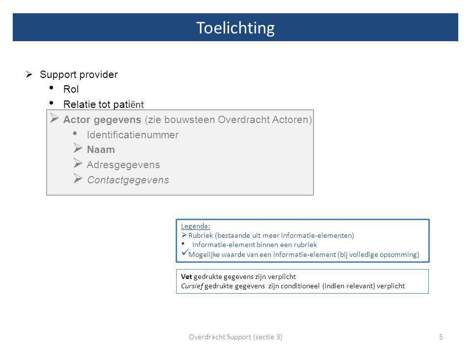  Support provider Rol Relatie tot pati ënt  Actor gegevens (zie bouwsteen Overdracht Actoren) Identificatienummer  Naam  Adresgegevens  Contactge