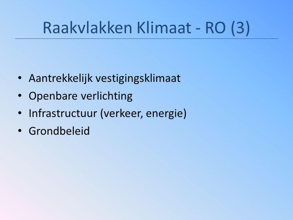 Raakvlakken Klimaat - RO (3) Aantrekkelijk vestigingsklimaat Openbare verlichting Infrastructuur (verkeer, energie) Grondbeleid