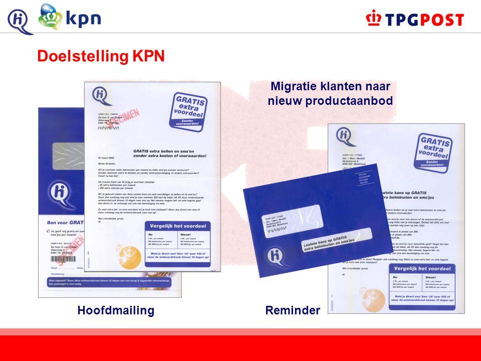 Doelstelling KPN Hoofdmailing Migratie klanten naar nieuw productaanbod Reminder