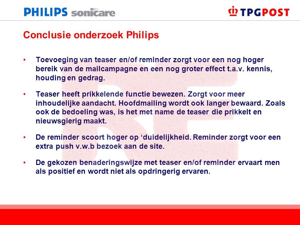 Conclusie onderzoek Philips Toevoeging van teaser en/of reminder zorgt voor een nog hoger bereik van de mailcampagne en een nog groter effect t.a.v. k