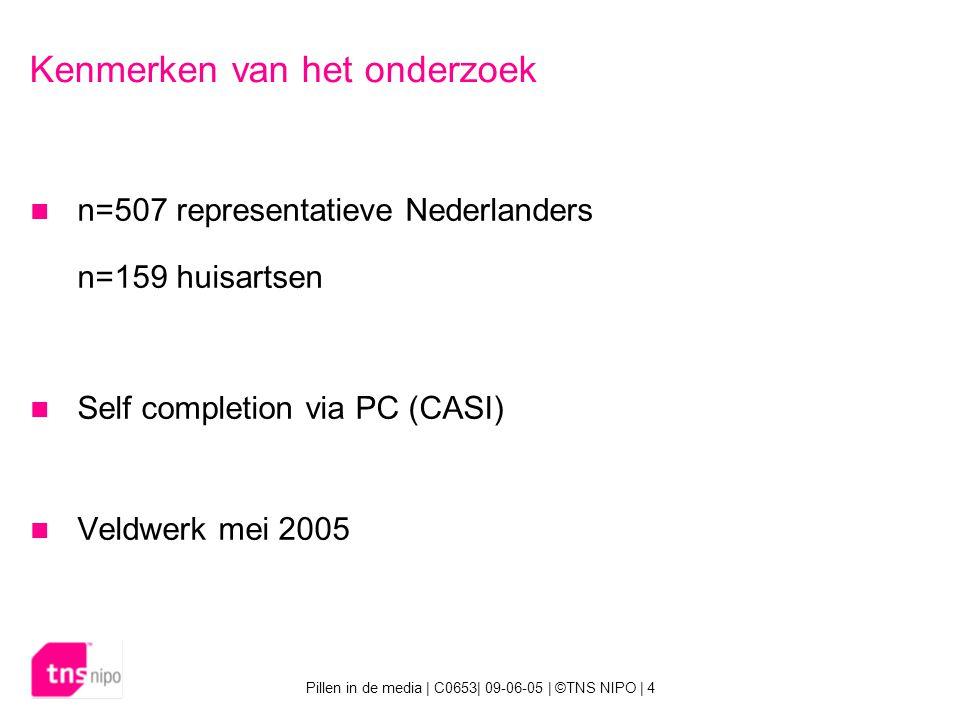 Pillen in de media | C0653| 09-06-05 | ©TNS NIPO | 4 Kenmerken van het onderzoek n=507 representatieve Nederlanders n=159 huisartsen Self completion via PC (CASI) Veldwerk mei 2005