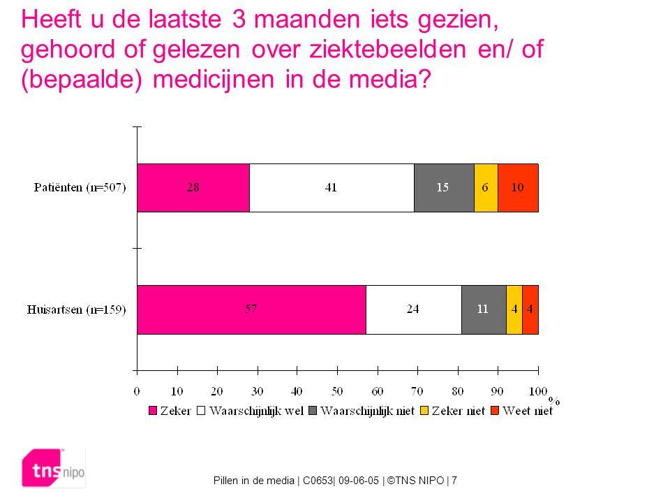 Pillen in de media | C0653| 09-06-05 | ©TNS NIPO | 7 Heeft u de laatste 3 maanden iets gezien, gehoord of gelezen over ziektebeelden en/ of (bepaalde) medicijnen in de media