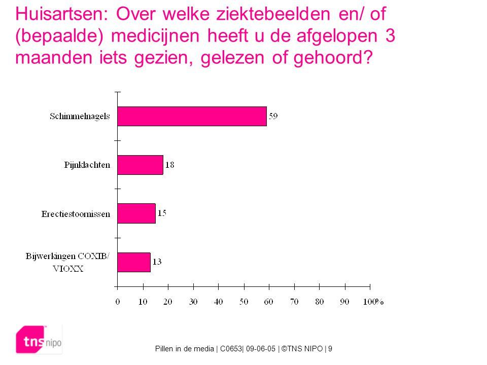 Pillen in de media   C0653  09-06-05   ©TNS NIPO   10 Resultaten Zeven op de tien Nederlanders vindt de informatie die de media geeft betrouwbaar (71%) Volgens de meeste huisartsen komt ongeveer 9% van de patiënten met een vraag over iets wat zij gehoord of gezien hebben in de media.