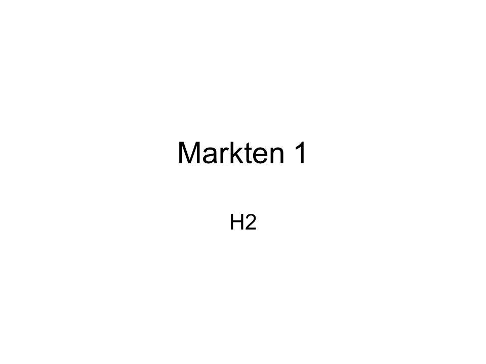 Markten 1 H2