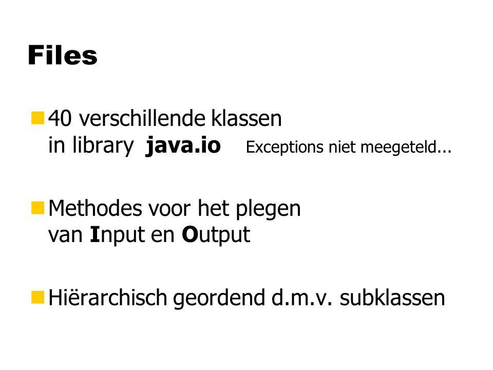 Files n40 verschillende klassen in library java.io Exceptions niet meegeteld... nMethodes voor het plegen van Input en Output nHiërarchisch geordend d