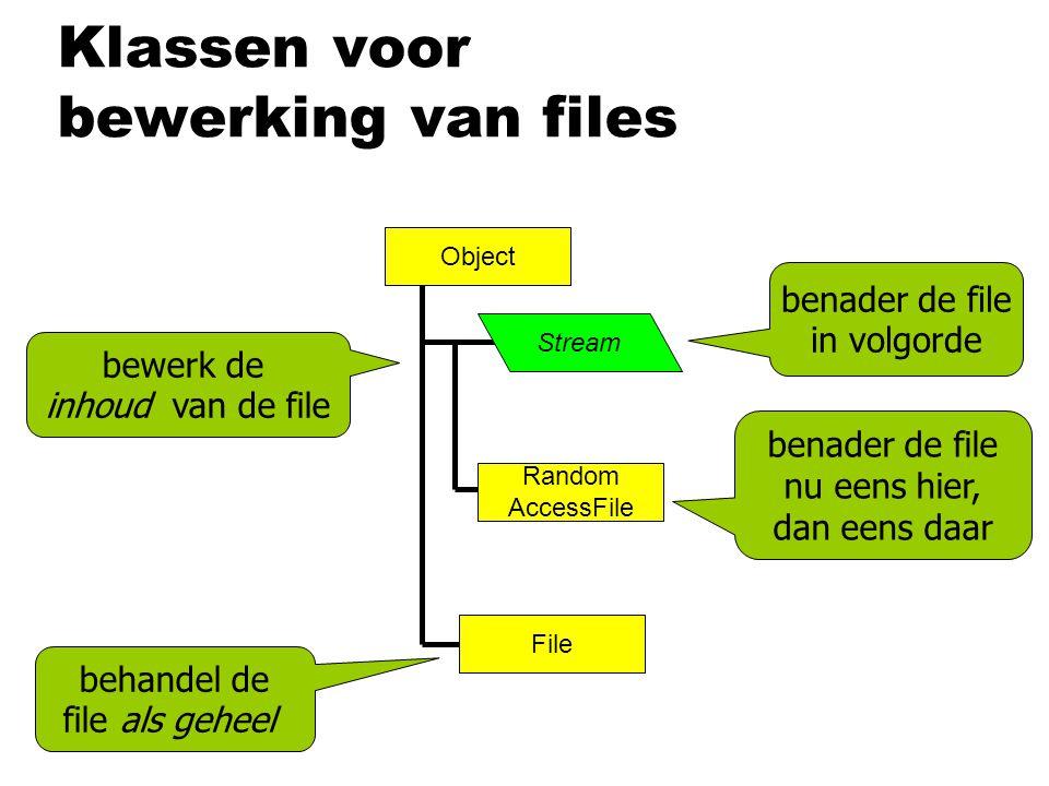 Klassen voor bewerking van files behandel de file als geheel bewerk de inhoud van de file benader de file nu eens hier, dan eens daar benader de file in volgorde Object File Random AccessFile Stream