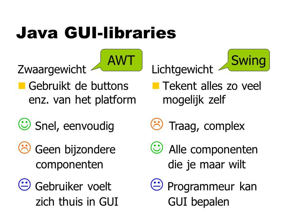 Java GUI-libraries Zwaargewicht nGebruikt de buttons enz.