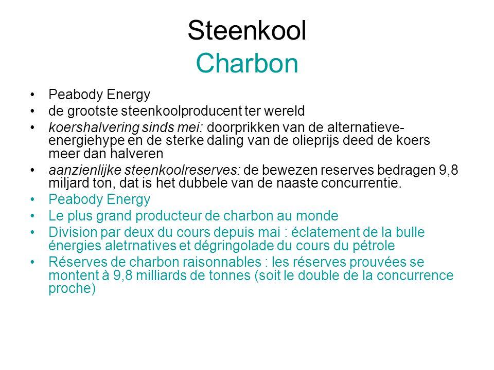 Steenkool Charbon Peabody Energy de grootste steenkoolproducent ter wereld koershalvering sinds mei: doorprikken van de alternatieve- energiehype en d